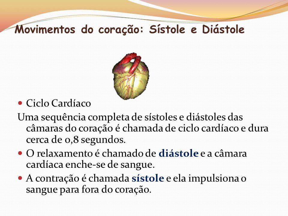Movimentos do coração: Sístole e Diástole