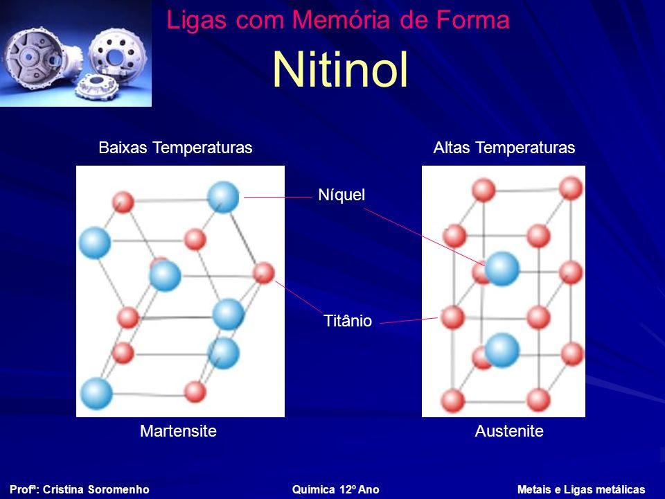 Nitinol Ligas com Memória de Forma Baixas Temperaturas