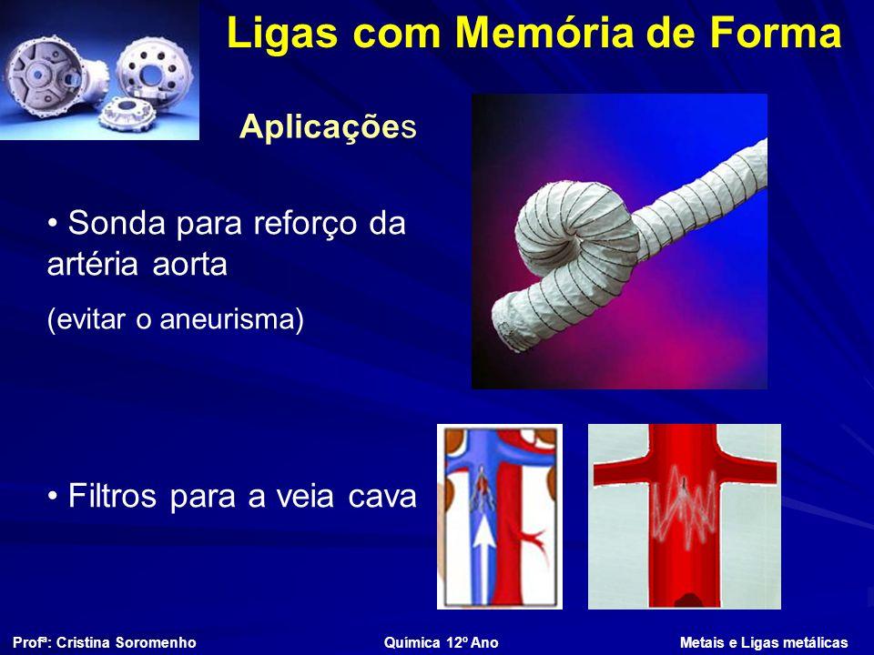 Ligas com Memória de Forma