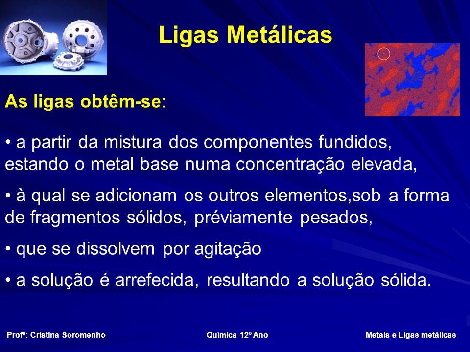 Ligas Metálicas As ligas obtêm-se: