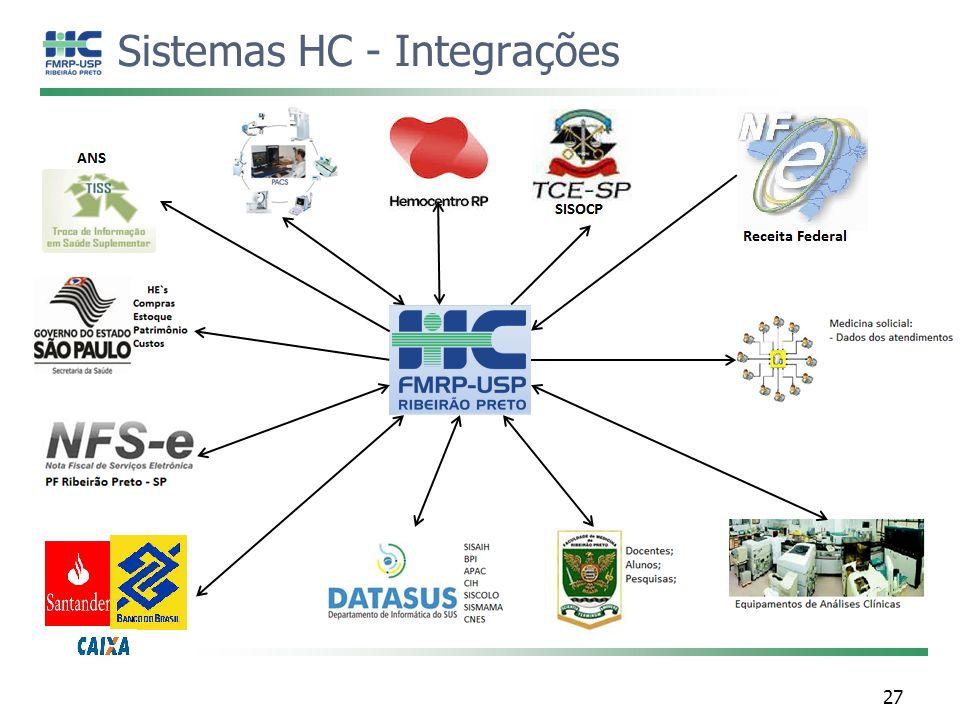 Sistemas HC - Integrações