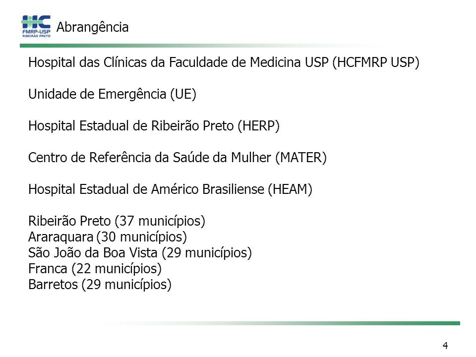 Abrangência Hospital das Clínicas da Faculdade de Medicina USP (HCFMRP USP) Unidade de Emergência (UE)