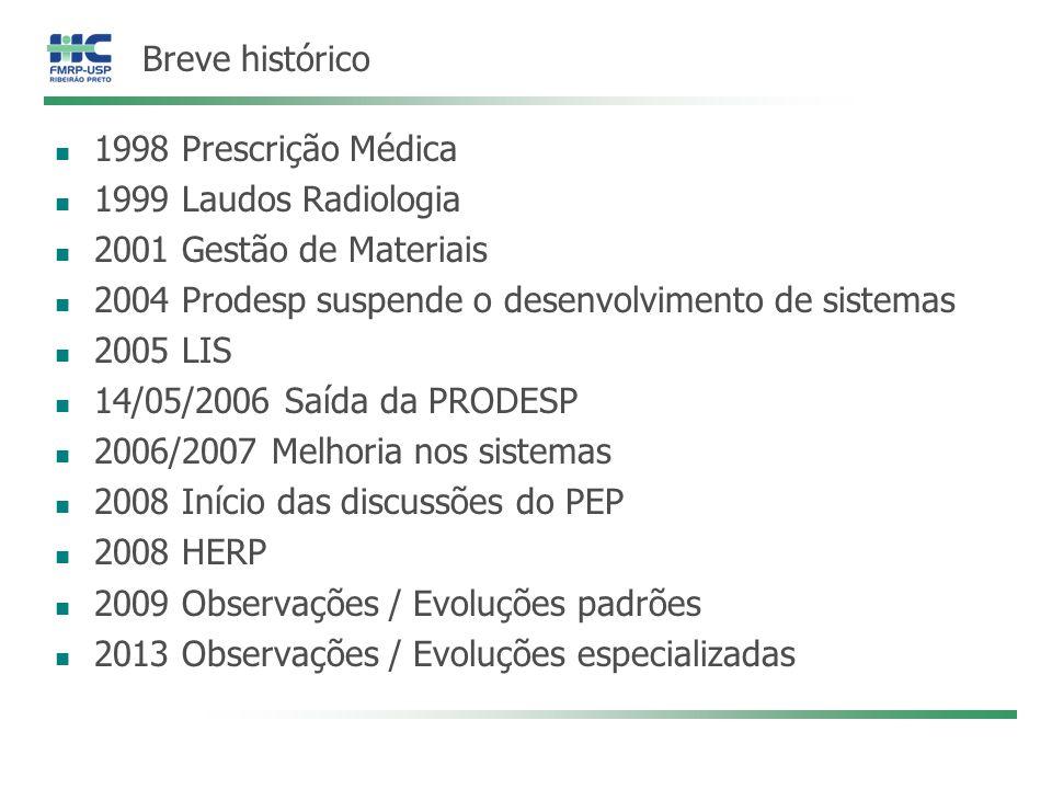Breve histórico 1998 Prescrição Médica. 1999 Laudos Radiologia. 2001 Gestão de Materiais. 2004 Prodesp suspende o desenvolvimento de sistemas.
