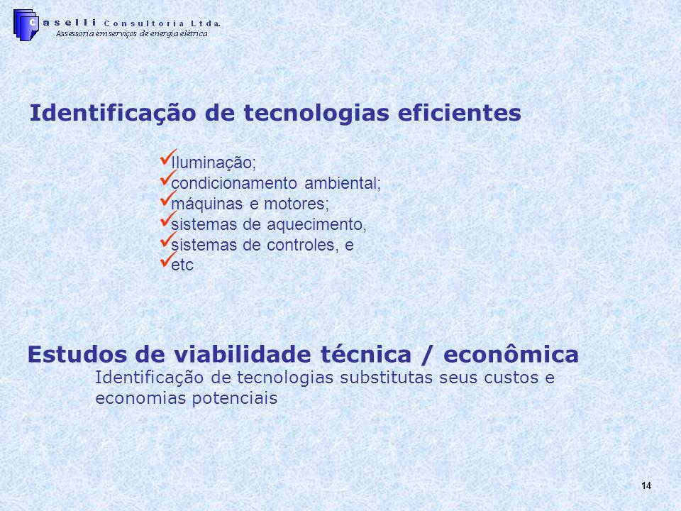 Identificação de tecnologias eficientes