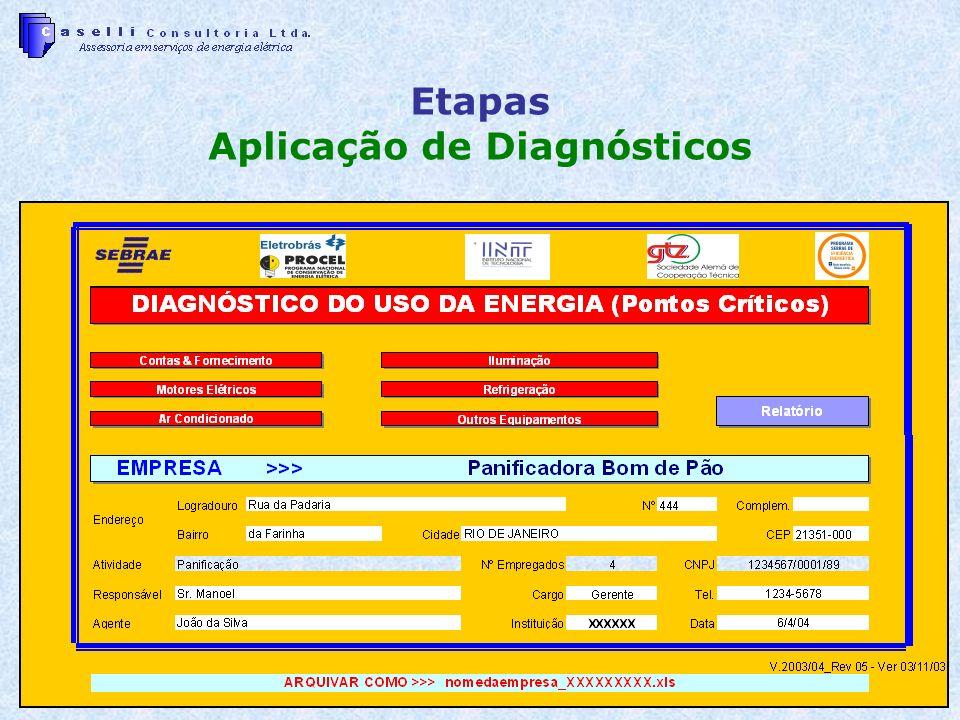 Aplicação de Diagnósticos