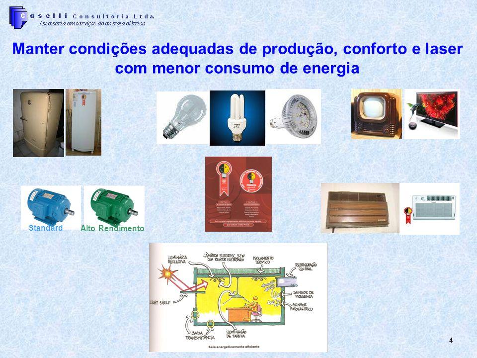 Manter condições adequadas de produção, conforto e laser com menor consumo de energia