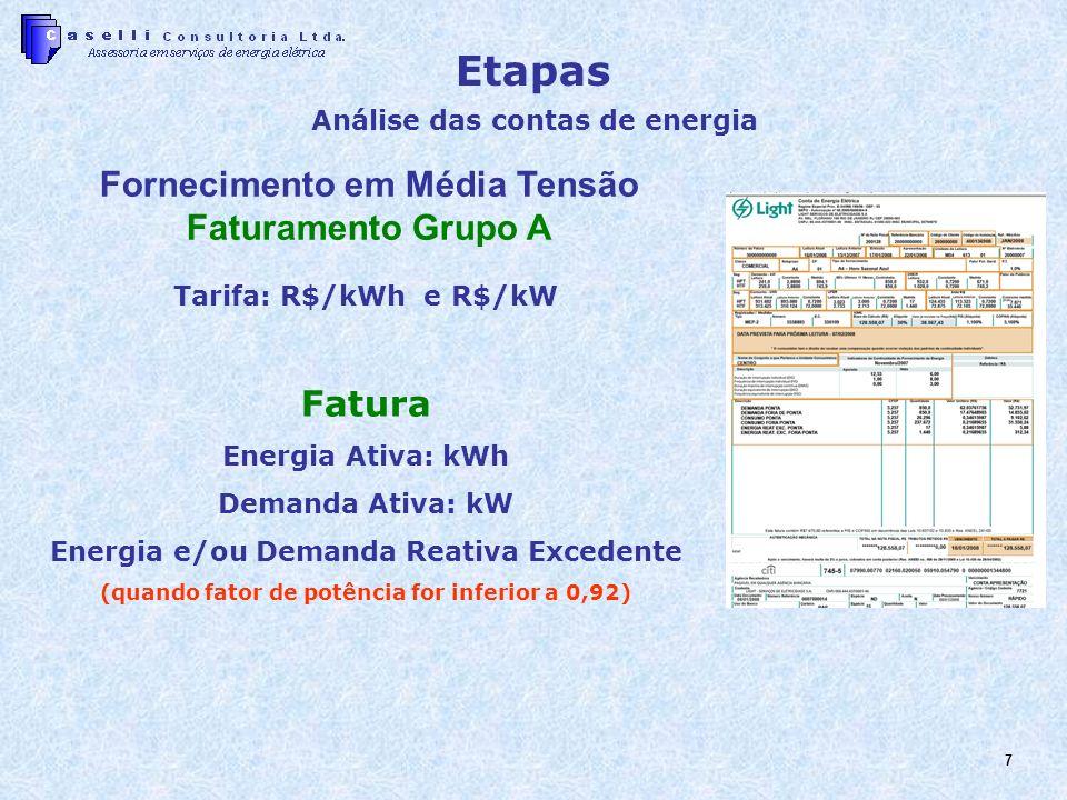 Etapas Fornecimento em Média Tensão Faturamento Grupo A Fatura