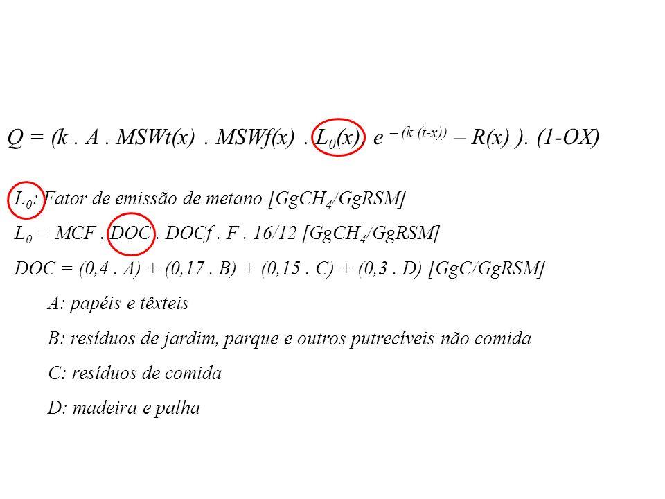 Q = (k . A . MSWt(x) . MSWf(x) . L0(x). e – (k (t-x)) – R(x) ). (1-OX)