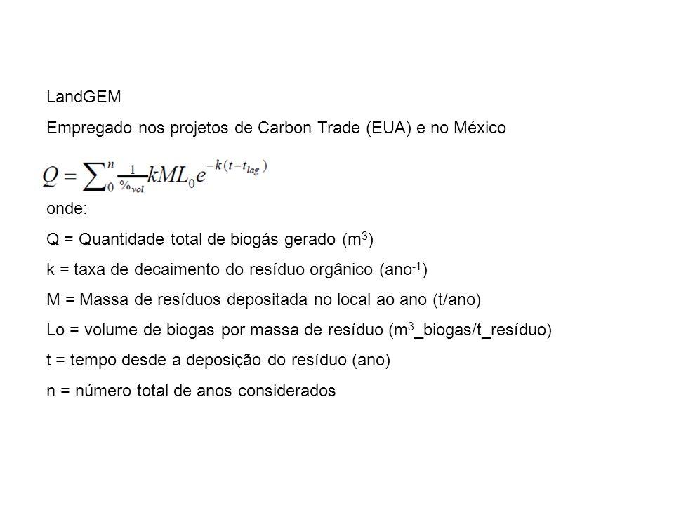 LandGEM Empregado nos projetos de Carbon Trade (EUA) e no México. onde: Q = Quantidade total de biogás gerado (m3)