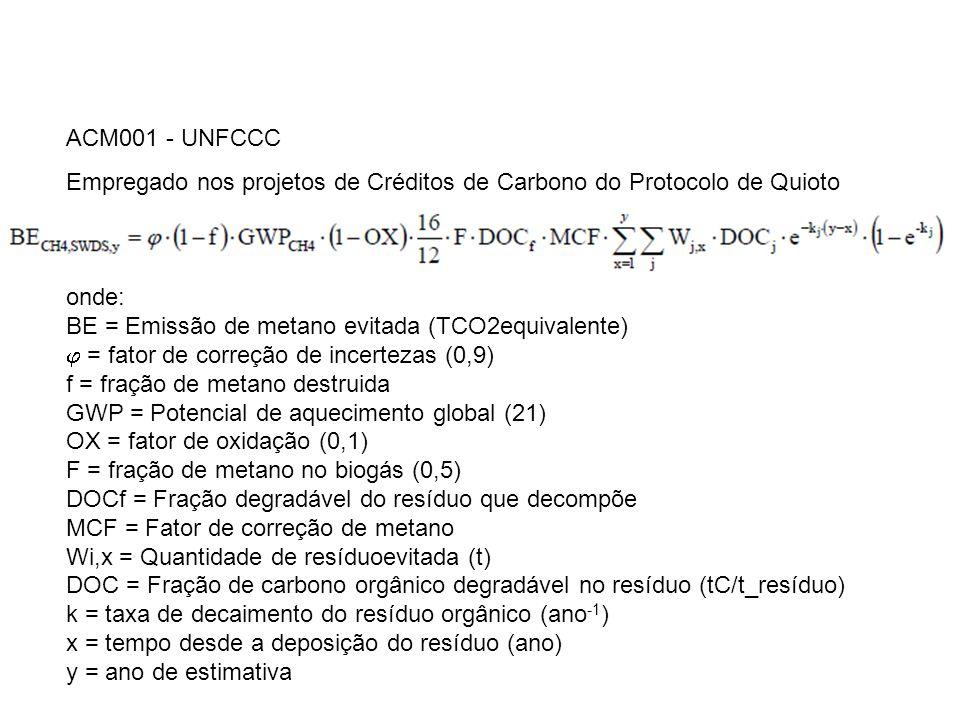 ACM001 - UNFCCC Empregado nos projetos de Créditos de Carbono do Protocolo de Quioto. onde: BE = Emissão de metano evitada (TCO2equivalente)