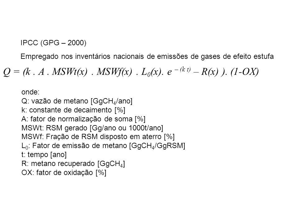 Q = (k . A . MSWt(x) . MSWf(x) . L0(x). e – (k t) – R(x) ). (1-OX)