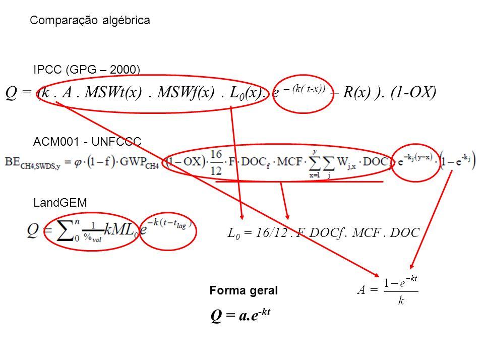 Q = (k . A . MSWt(x) . MSWf(x) . L0(x). e – (k( t-x)) – R(x) ). (1-OX)