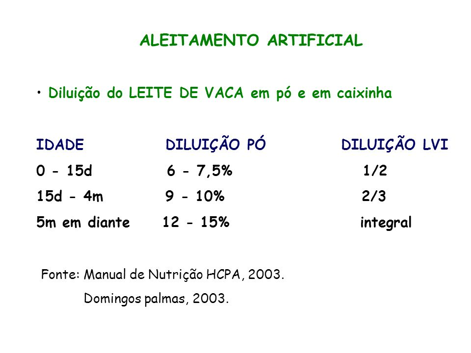 ALEITAMENTO ARTIFICIAL