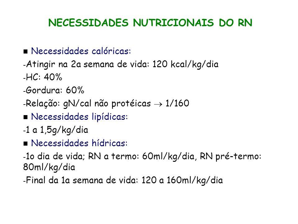 NECESSIDADES NUTRICIONAIS DO RN