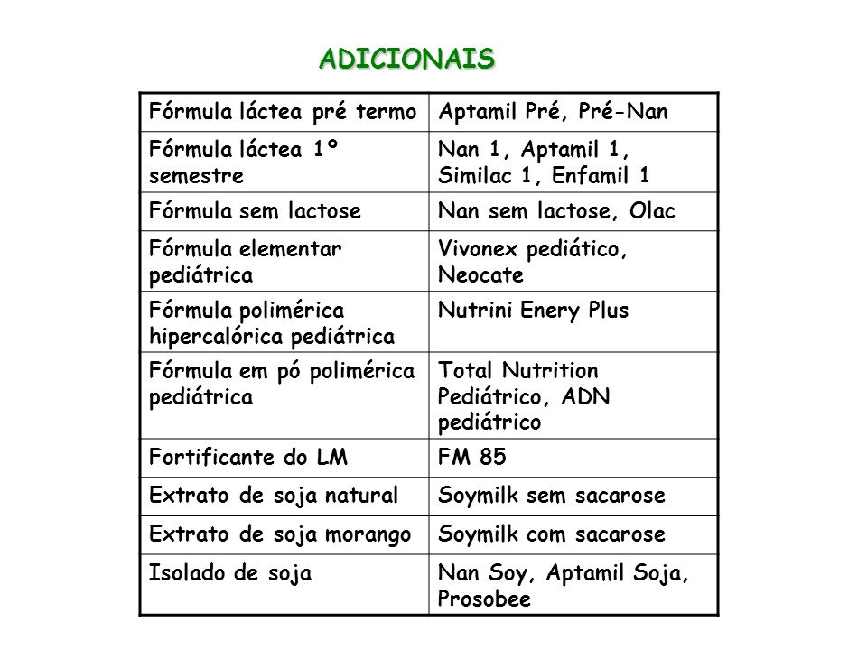ADICIONAIS Fórmula láctea pré termo Aptamil Pré, Pré-Nan
