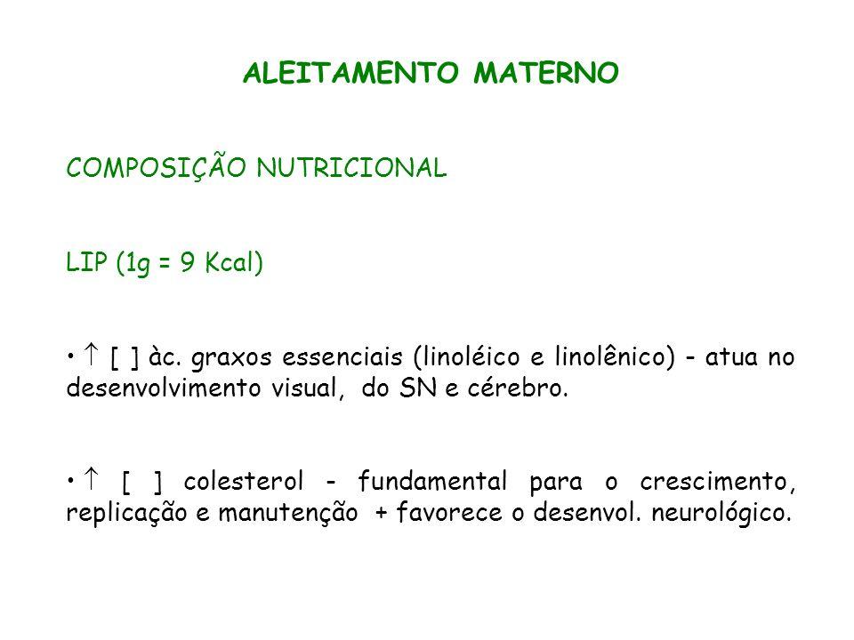 ALEITAMENTO MATERNO COMPOSIÇÃO NUTRICIONAL LIP (1g = 9 Kcal)