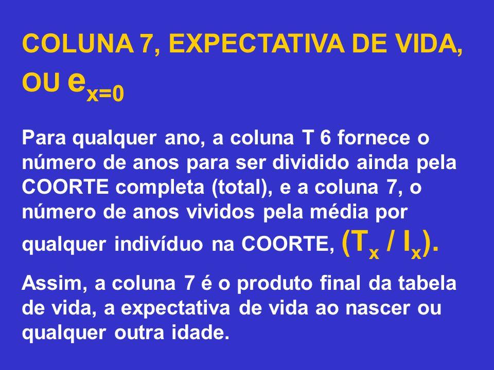 COLUNA 7, EXPECTATIVA DE VIDA, OU ex=0