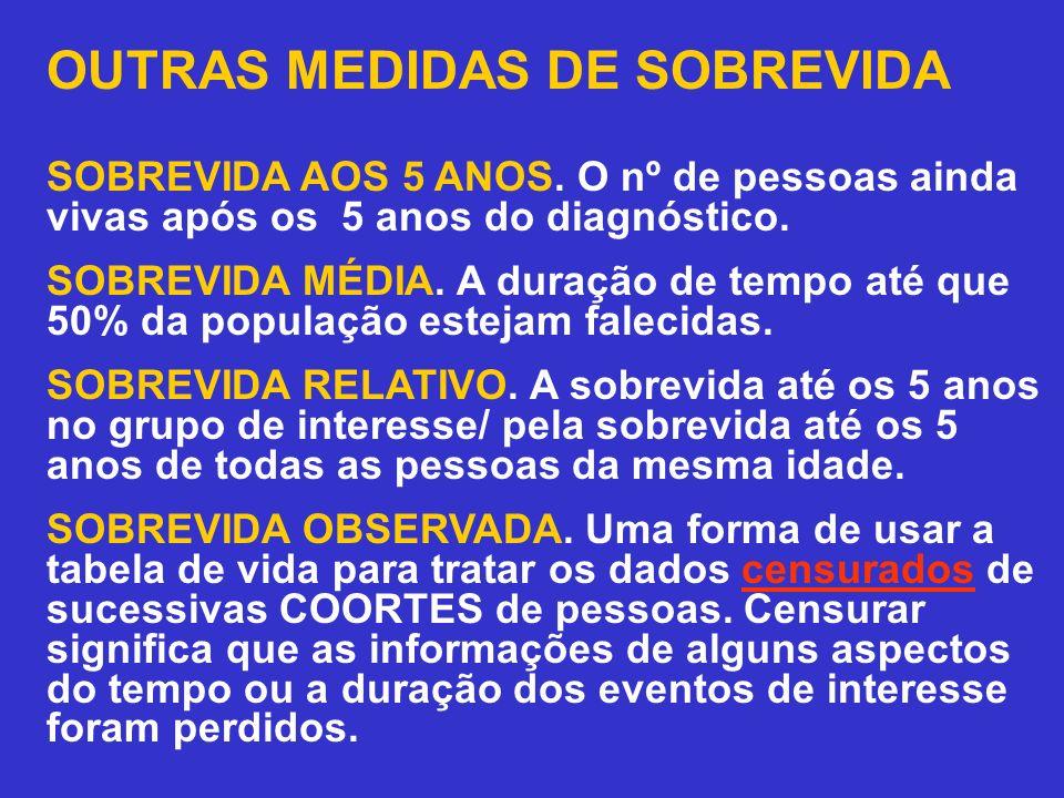 OUTRAS MEDIDAS DE SOBREVIDA