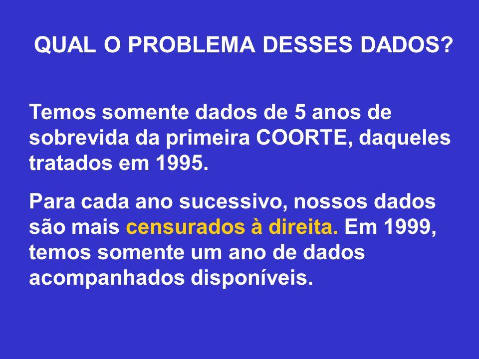 QUAL O PROBLEMA DESSES DADOS