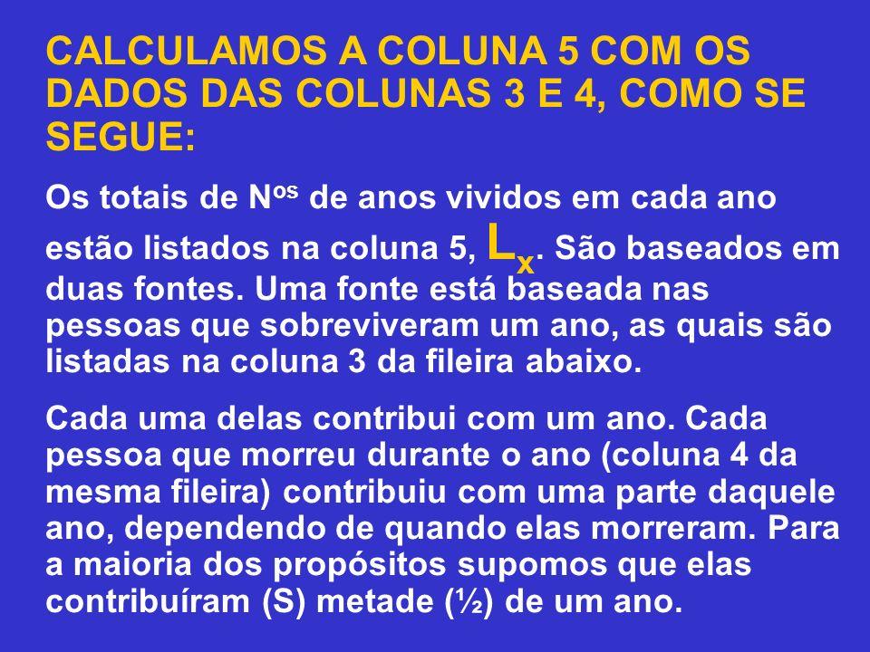 CALCULAMOS A COLUNA 5 COM OS DADOS DAS COLUNAS 3 E 4, COMO SE SEGUE:
