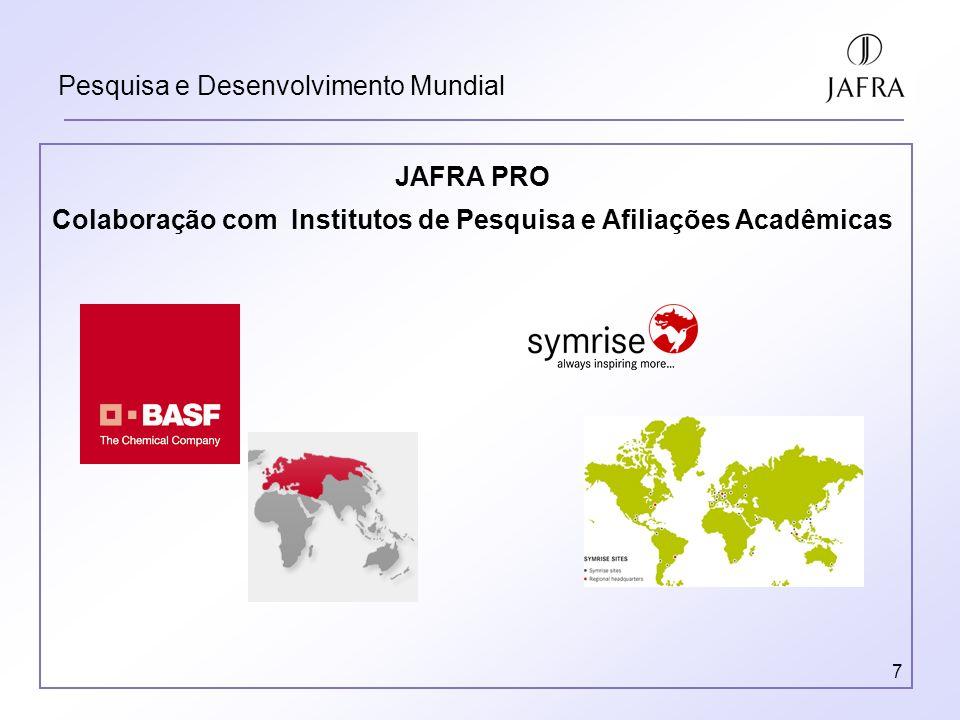 Colaboração com Institutos de Pesquisa e Afiliações Acadêmicas