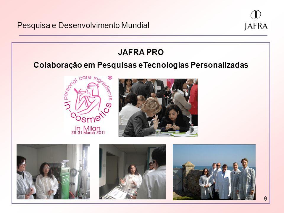 Colaboração em Pesquisas eTecnologias Personalizadas