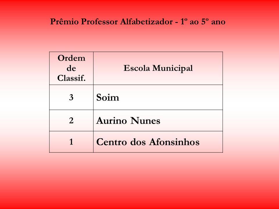Prêmio Professor Alfabetizador - 1º ao 5º ano