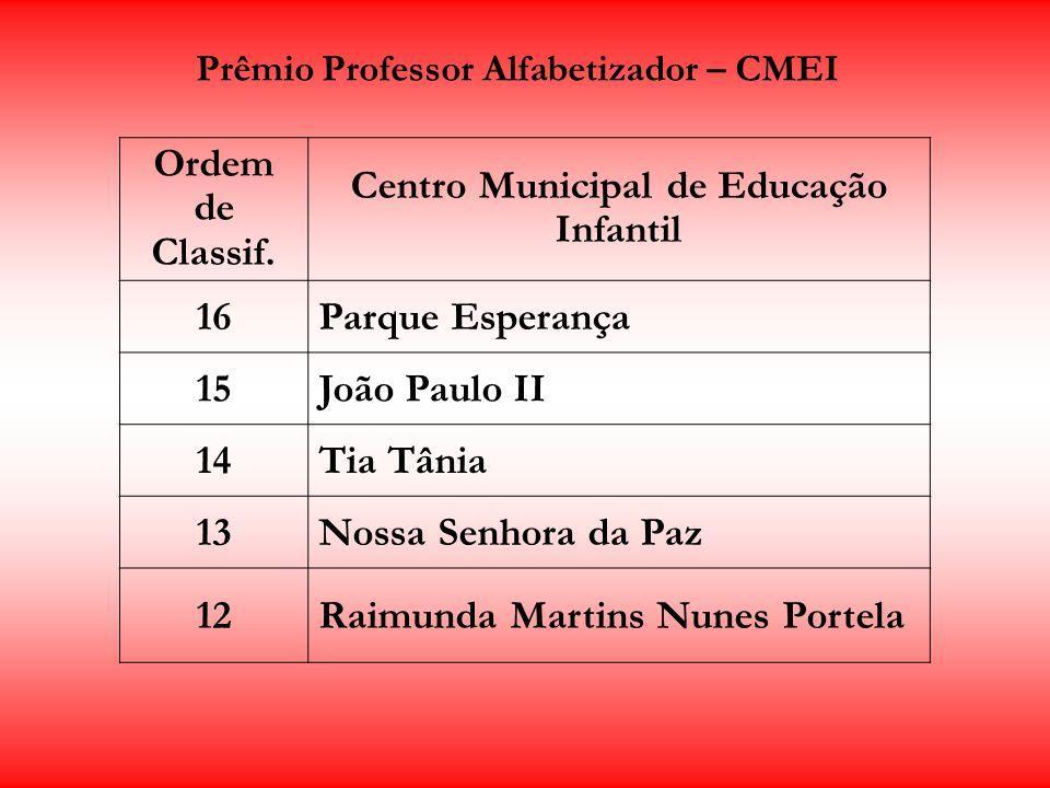 Ordem de Classif. Centro Municipal de Educação Infantil 16 15 14 13 12