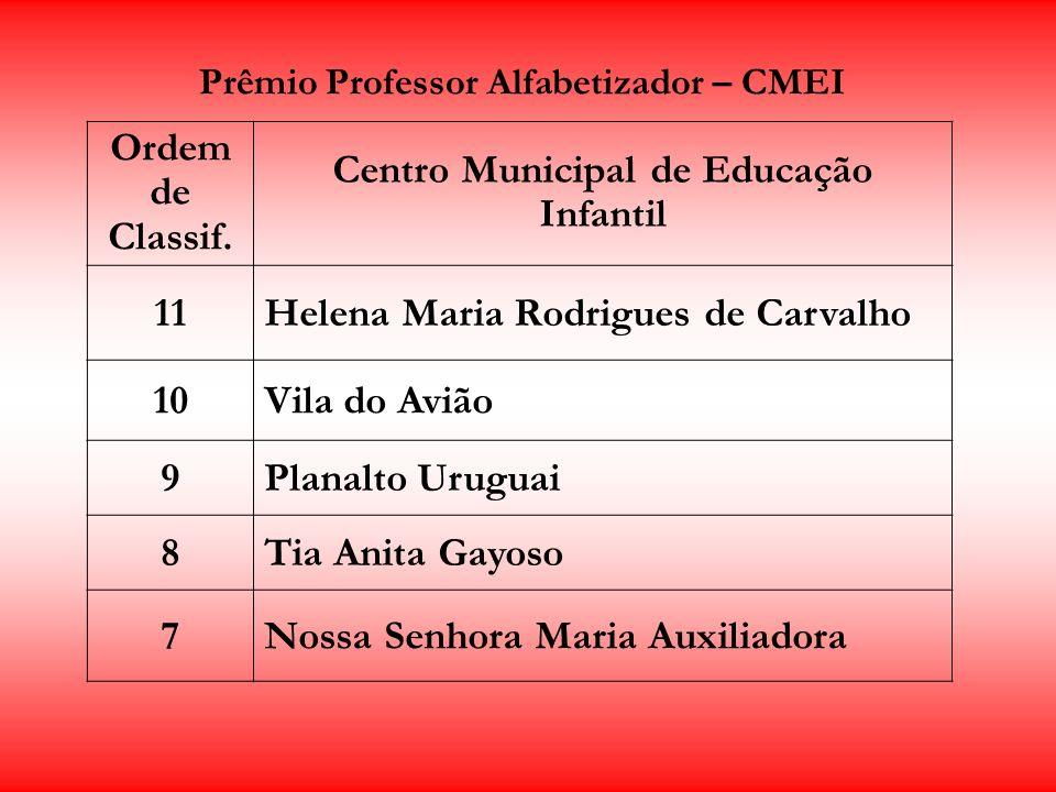 Ordem de Classif. Centro Municipal de Educação Infantil 11 10 9 8 7