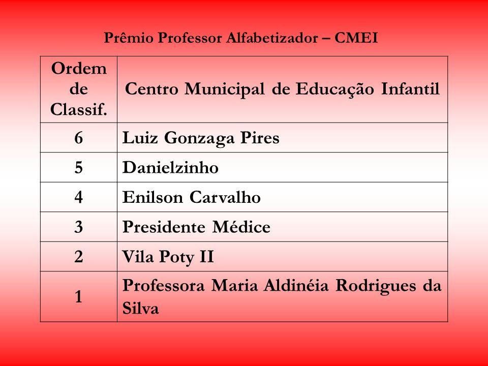 Ordem de Classif. Centro Municipal de Educação Infantil 6 5 4 3 2 1