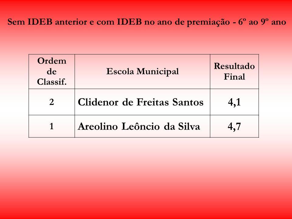 Sem IDEB anterior e com IDEB no ano de premiação - 6º ao 9º ano