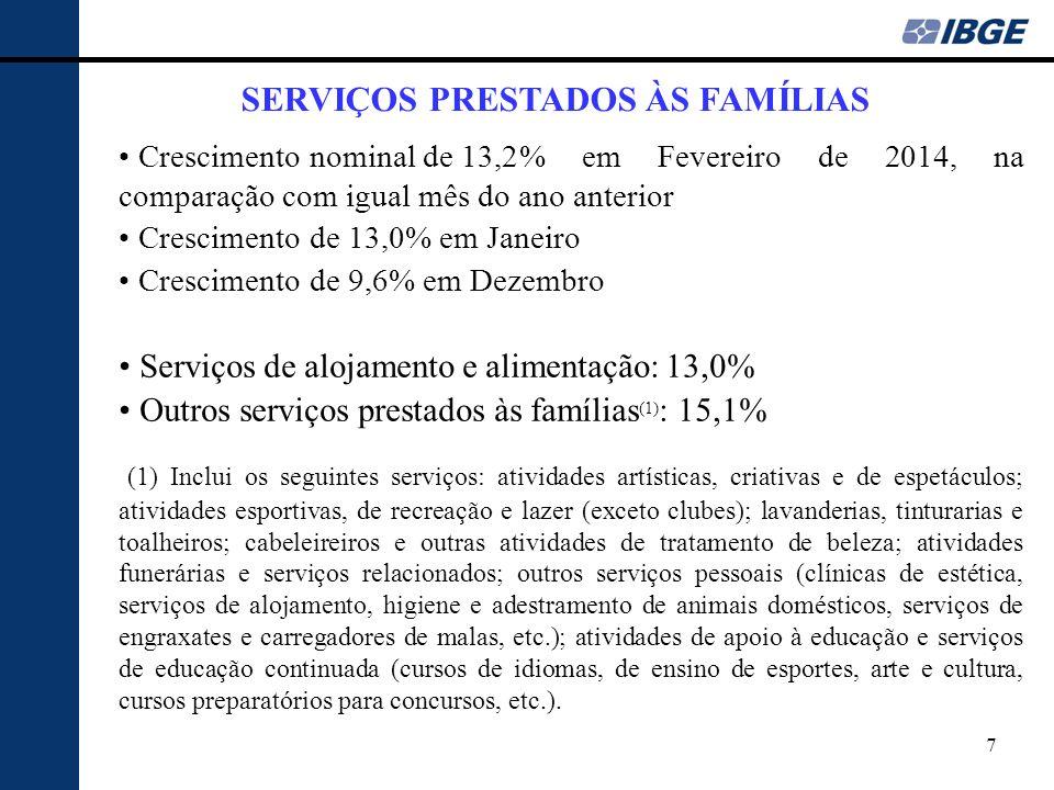 SERVIÇOS PRESTADOS ÀS FAMÍLIAS