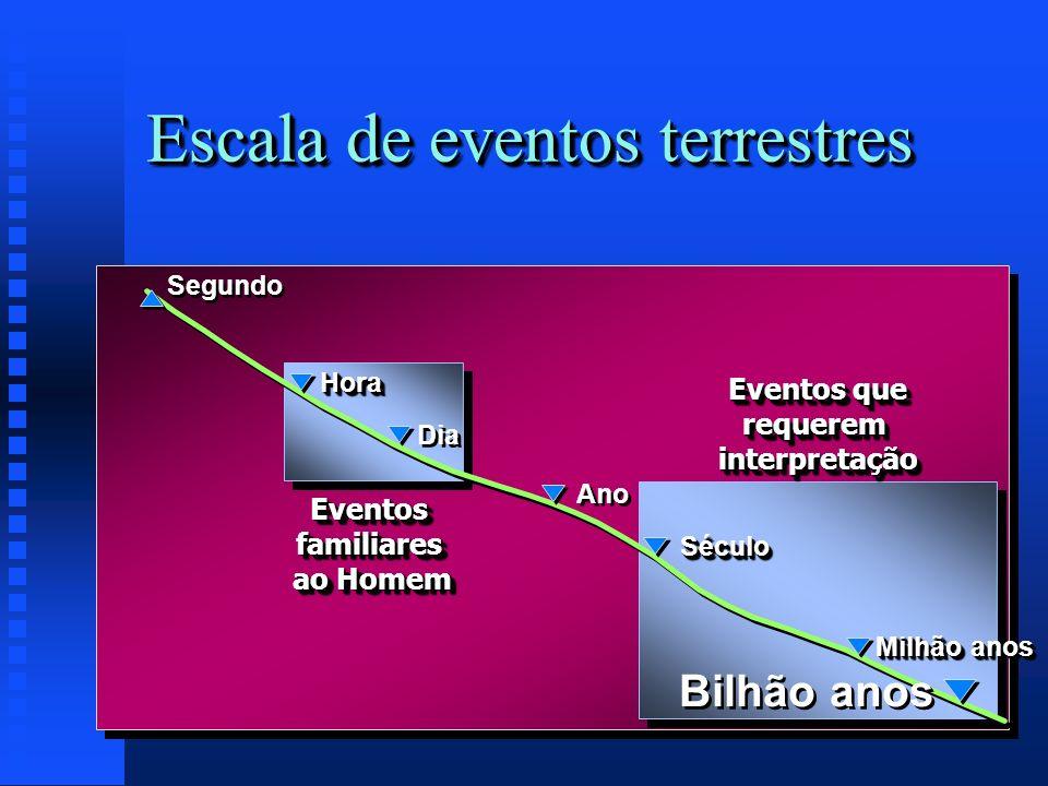 Escala de eventos terrestres