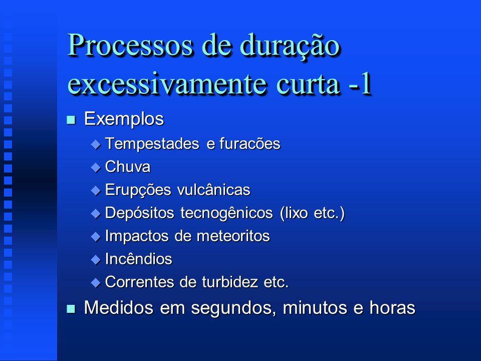Processos de duração excessivamente curta -1