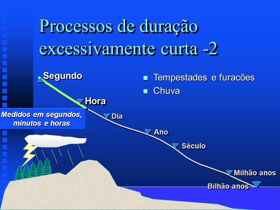 Processos de duração excessivamente curta -2