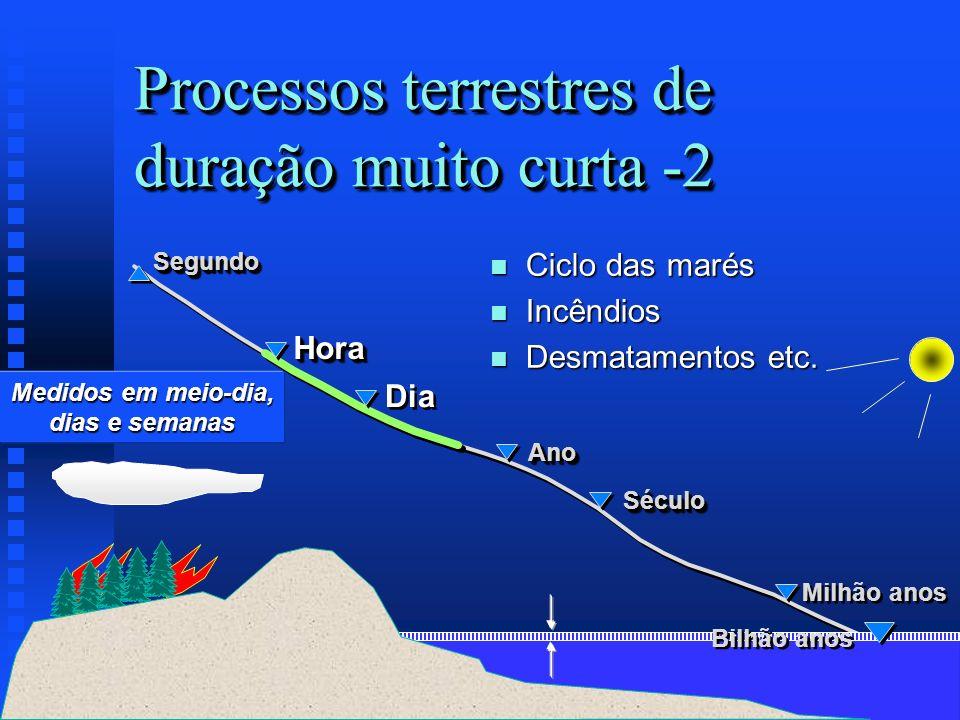Processos terrestres de duração muito curta -2