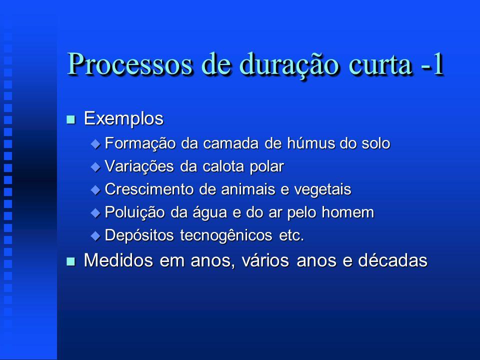 Processos de duração curta -1