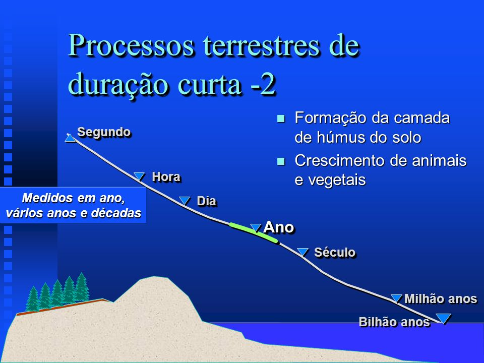 Processos terrestres de duração curta -2
