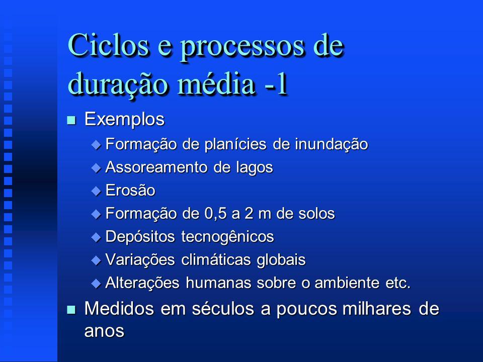 Ciclos e processos de duração média -1