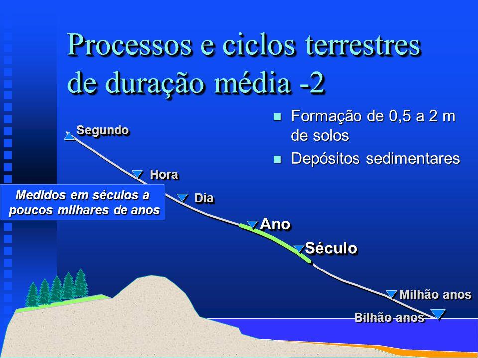 Processos e ciclos terrestres de duração média -2