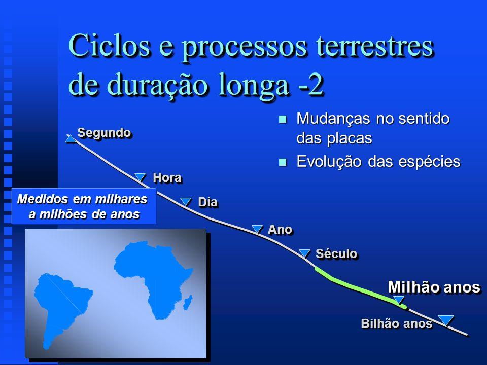Ciclos e processos terrestres de duração longa -2