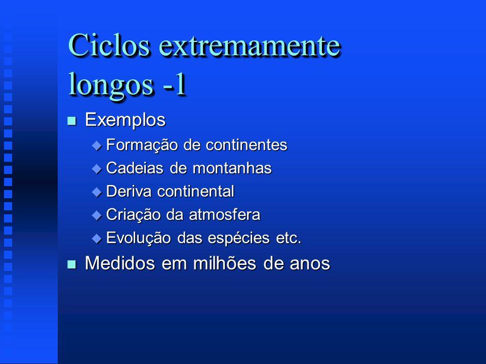 Ciclos extremamente longos -1