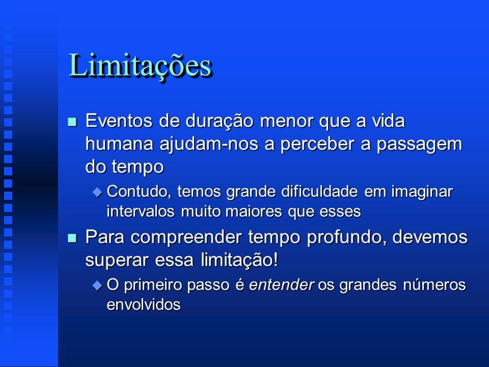 Limitações Eventos de duração menor que a vida humana ajudam-nos a perceber a passagem do tempo.