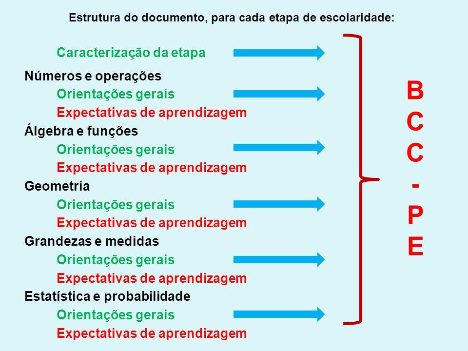 Estrutura do documento, para cada etapa de escolaridade: