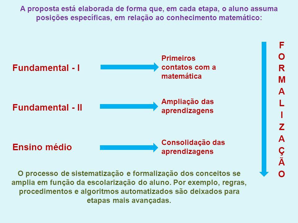 FORMALIZAÇÃO Fundamental - I Fundamental - II Ensino médio