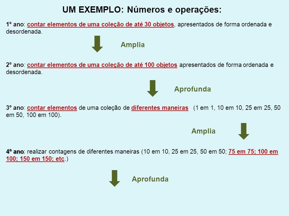 UM EXEMPLO: Números e operações: