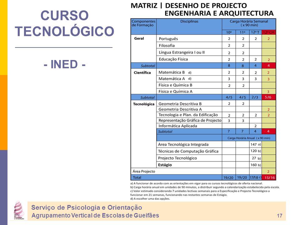 CURSO TECNOLÓGICO - INED -