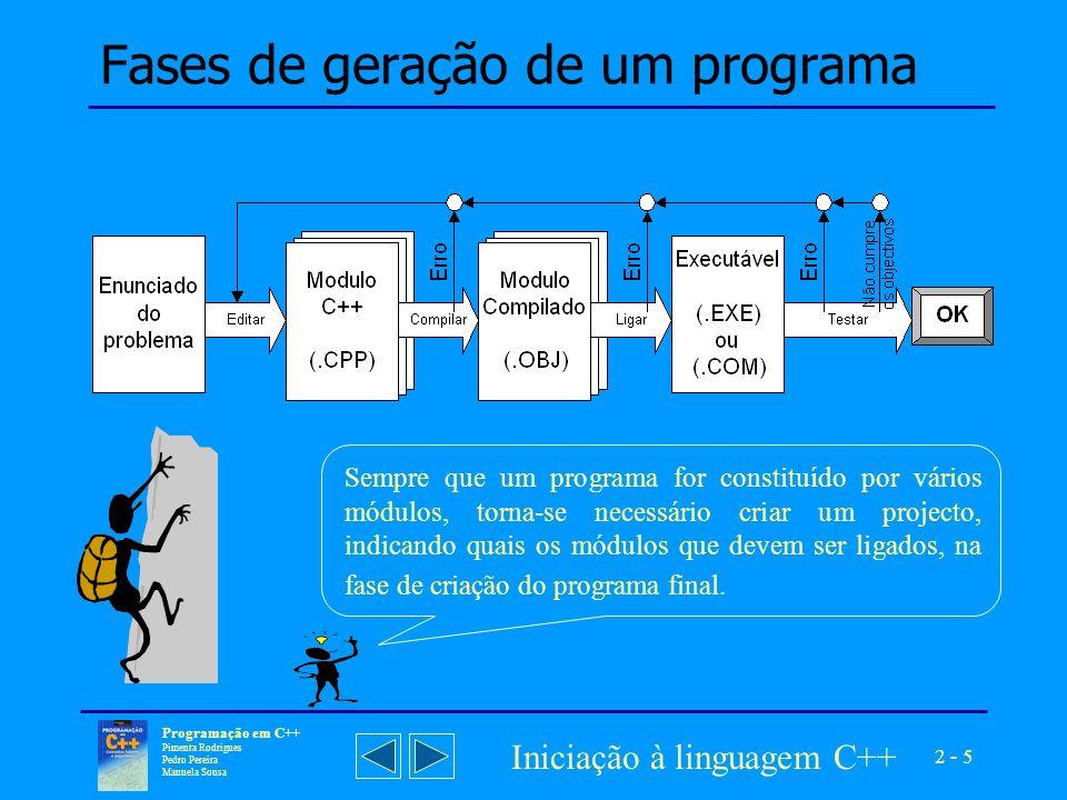 Fases de geração de um programa