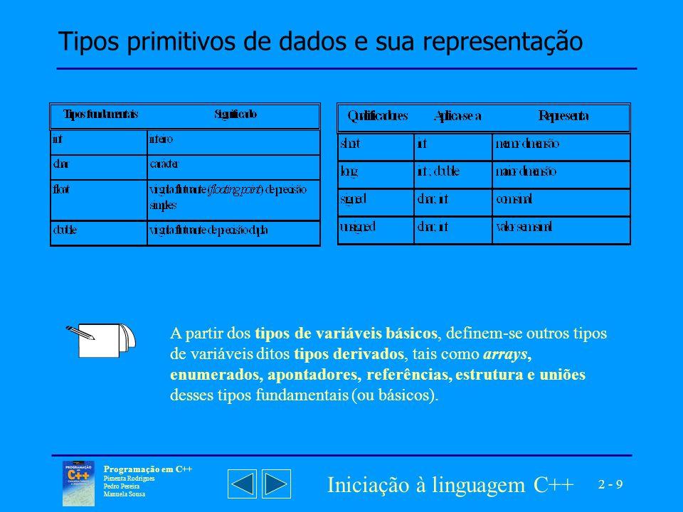 Tipos primitivos de dados e sua representação