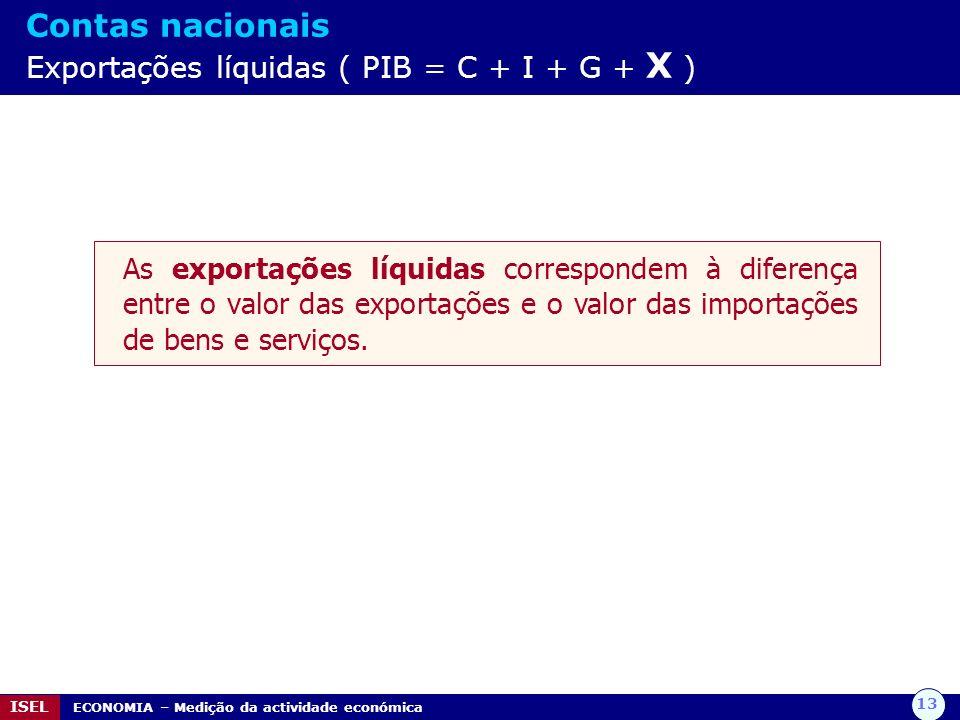 Contas nacionais Exportações líquidas ( PIB = C + I + G + X )